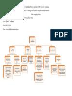 Mapa Conceptual del Diseño Metodológico