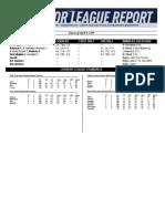 04.10.19 Mariners Minor League Report