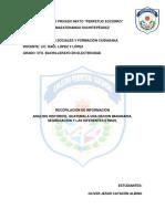 Analisis Historico de Guatemala