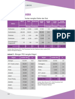 SME AR 2015-16 Lampiran-converted.docx