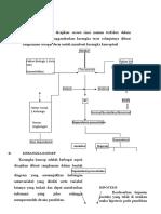 vena (tugas metodologi penelitian.docx