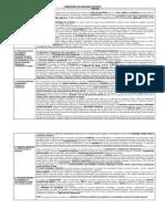 Sintesis de Habilidades Docentes, Acuerdos Secretariales