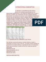 UNIDAD 1 ELECTROSTÁTICA CONCEPTOS GENERALES.docx