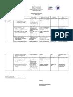 Individual Action Plan MAPEH