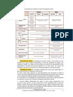 TP 1. ORGANIZACION DE OBRAS.pdf