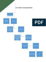 Penal Ines.pdf