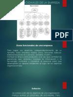 Areas Funcionales de La Empresa (Proceso administrativo)
