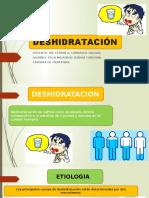 DESHIDRATACIÓN expooo.pptx