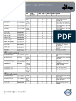 Parts and Service Interval DD90HF M@sh.pdf
