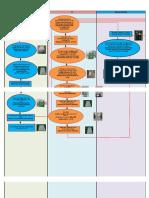 Standar Ukuran Berat Sample(Pic)