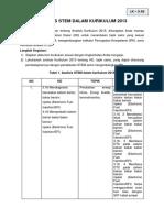 INDRIANA YUNI A_2 LK 3 AS-Analisis STEM dalam Kurikulum 2013.docx