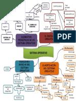 Informatica Sistema Operativo (1)
