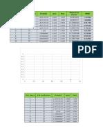 Tablas y Graficas Lab 1 Fisica2.docx