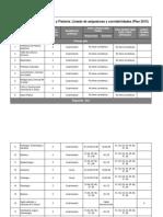 Licenciatura en Kinesiologia y Fisiatria Plan 2015 Listado de Asignaturas y Correlatividades
