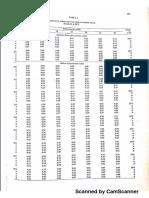 Brix Vs Densidad.pdf