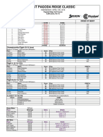 2019 Pagoda Ridge Classic Results