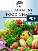 Alkaline Food Chart Report (1)