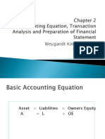 Chap 2,Accounting