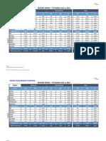 Fraport Greece - YTD 03 Traffic 2019 vs 2018