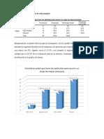 estadística de resultados e interpretación