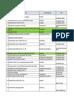 Schedule Dan Progress Pekerjaan Tambahan Recovery Turbin Unit 2 2019 07 April