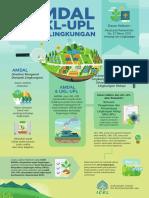 Infografis Tentang AMDAL 1