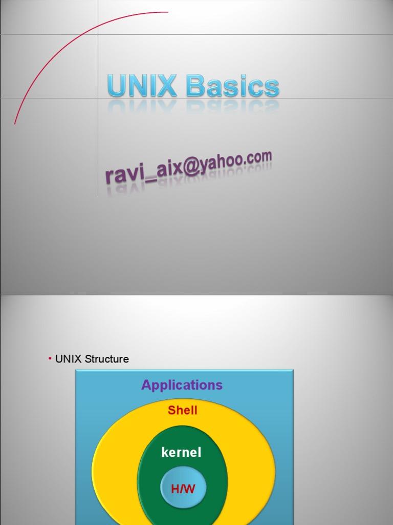 AIX Basics | Command Line Interface | Computer Engineering