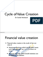 Presentation Cycle of Value Creation