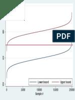 conf_int.pdf
