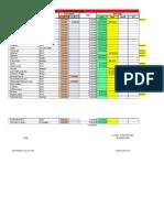 Formulir Pengawasan Dan Pengendalian Mutu-1