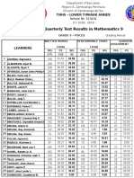Quarterly Test Results by Subject Area 2018 - 2019.xlsx