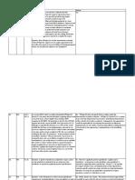 Q1-INTERPRETATIONS FAQ.pdf