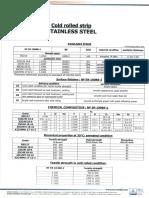 Tables TechnicalProperties En