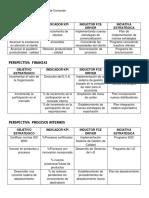 Ejemplos de Matriz de Tablero de Comando 97 2003