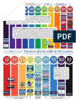 AliveWaterBottledWaterORP PH ComparisonChart