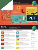 infografia-HCT2018.pdf