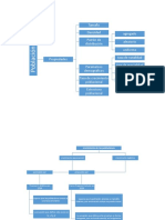 Mapas conceptuales - Población, Modelos de crecimiento, Comunidad (Ecología)