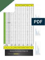 Dapatan Kajian VLE SMKMJ.xlsx