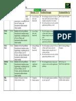BHS Lesson Plan Precal 12-2-27