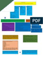 FLUJOGRAMA ACTIVIDAD 8.pdf
