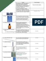 materiales frecuentes de un laboratorio.docx
