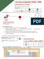 fiche-revision-3eme-dnb-physique.chimie.pdf