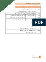 nota al syariah full.pdf