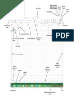 Partes de Excel