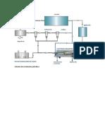 Sistema de Circulación Petrolera