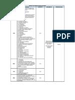 Tabela de Impostos Retidos