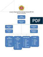 Struktur Kepengurusan Katar RW015