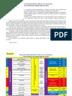 Plan de Entrenamiento 42k Caf 20162