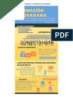 INFOGRAFÍA FORMACIÓN CIUDADANA.docx