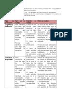 tarea 5 evaluacion de los aprendizajes.docx